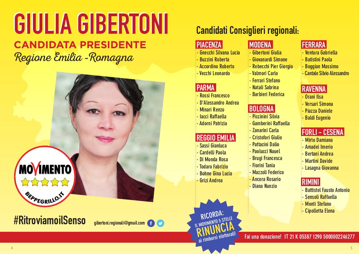 Gibertoni